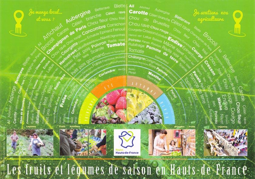 Fruits et légumes de saison en Hauts-de-France - couv